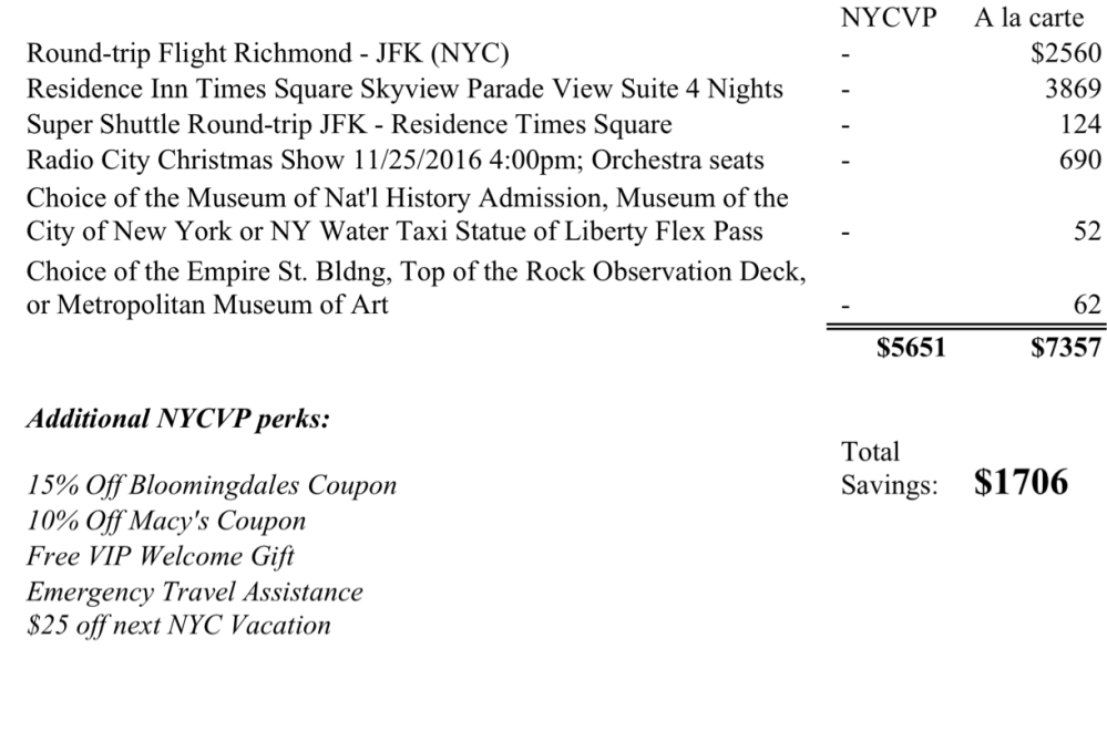 nyc-trip-cost-comparison